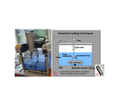 Figure 2. Immersion set up. A: system applied. B: principles of usage. C. 5MHz immersion probe selected.