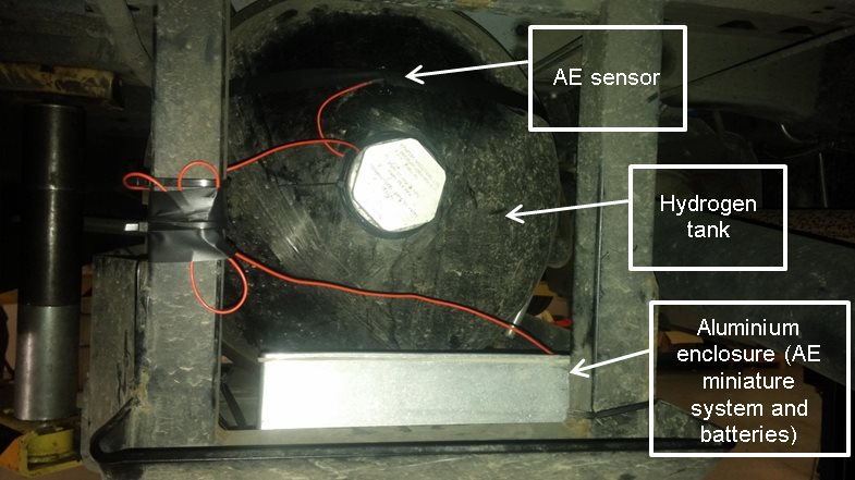 Figure 1 AE sensor system installed under the vehicle
