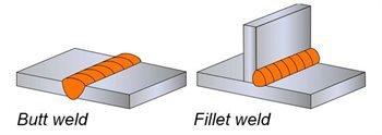 weld configurations