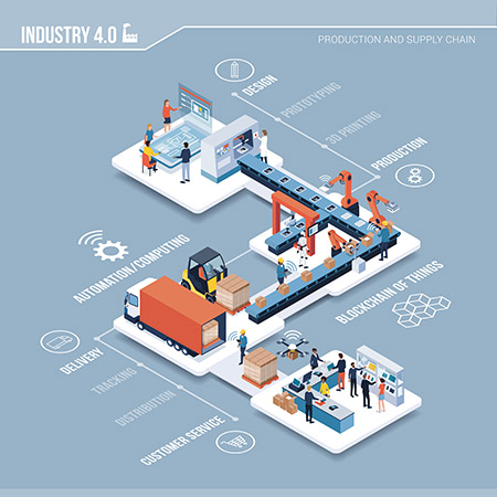 Industry 4.0 diagram
