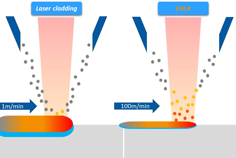 laser-cladding-diagram-2