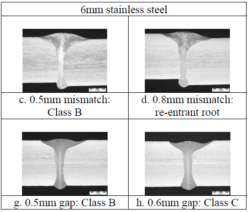 Figures 4c, d, g and h. Cross-sections of 6mm stainless steel welds: