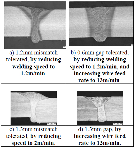 Figure 5. The most successful results from adaptively controlled trials on 8mm steel (a and b) and 6mm stainless steel (c and d) and the tolerances that result. All weld cross-sections are to Class B