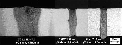Fig. 5. Zero-gap, square-edge butt joints in a 6.35mm (1/2 in.) thickness 7000-series aluminium alloy welded with a 3.5kW Nd:YAG (left) and a 7kW Yb-fibre laser (middle and right)