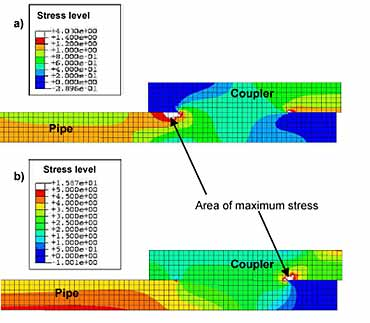 Fig.15. FE models of stress distribution in: a) whole pipe tensile creep rupture test b) hydrostatic pressure test