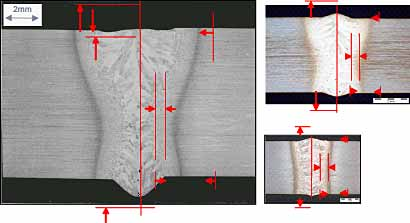 Fig.10. The geometric weld quality criteria outlined in Table 1 superimposed on weld macrosections for the three thicknesses of material used in this work. The images are in scale with respect to one another