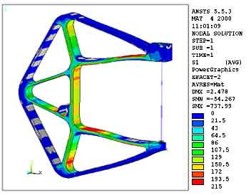 Fig. 8. ACF 450 development steel C-frame, maximum principal stress contours, N/mm 2. Deformation is amplified 10 times