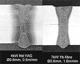 Fig.12. Zero-gap, square-edge butt joints in 8mm thickness C-Mn steel welded with a 4kW Nd:YAG (left) and a 7kW fibre laser (right)