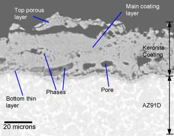Fig. 3. Cross-section SEM image of as-deposited 35µm Keronite coating on die cast AZ91D