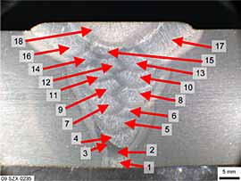 Fig.5. Macrosection of test weld after grinding the cap for residual stress measurement