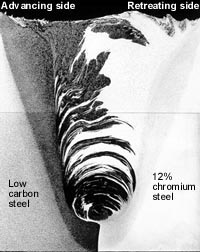 Fig.10. Transverse taper macrosection of dissimilar 12% chromium/low carbon steel FSW joint showing cyclic flow pattern