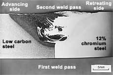 Fig.9. Transverse macrosection of dissimilar 12% chromium alloy steel/carbon steel. First weld pass showing increased hydrostatic effect with 12% chromium alloy shallow ridge above the plate surface