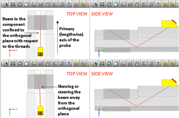 Figure 4 - The views termed top and side when looking down onto the threads and sideways onto them, respectively, illustrate the path of a sound beam (as the red line) when the beam is confined to the orthogonal plane of Figure 2 (above) and when it