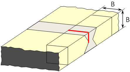 Figure 5. Diagram of a BxB surface notched SENB specimen with a/W of 0.5 notched into the fusion line