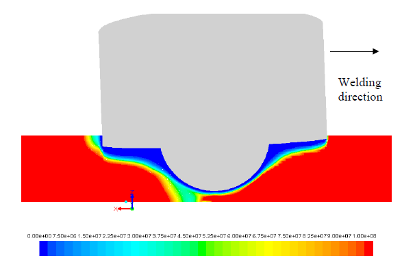 Figure 7: Contours showing steady state predictions of metal viscosity (Pa.s) for Weld 9 for a longitudinal section (welding direction).