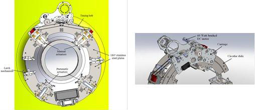 Figure 1. Design details of (a) base of the robotic scanner; (b) peripheral degree of freedom