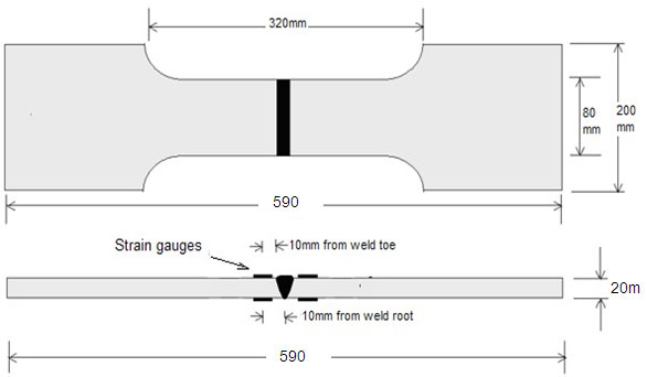 Figure 2. Strip specimen dimensions and strain gauge locations