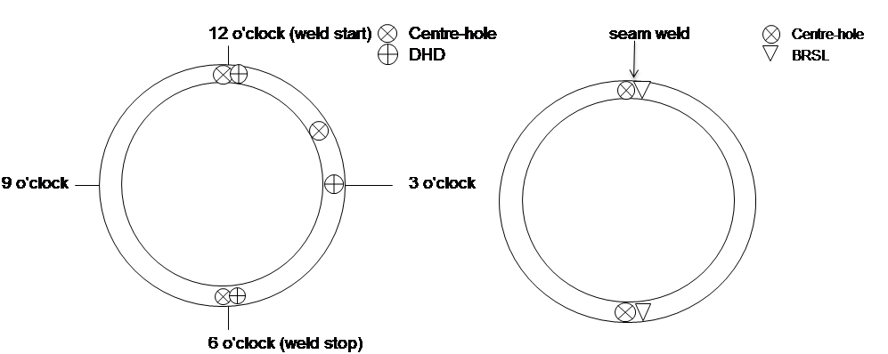 Figure 2 Schematic, showing the locations for the residual stress measurements: 16in pipe on the left and the 20 inch pipe is on the right