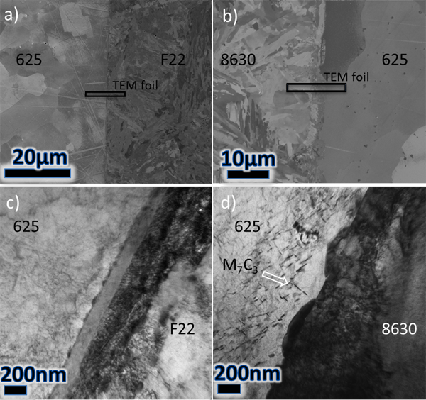 Figure 4 – Images of the dissimilar joints in the 10h PWHT conditions. a) SEM image of the F22-625 (joint 3) showing TEM foil region, b) Ion beam image of the 8630-625 (joint 2), c) TEM image of F22-625 interface region and d) equivalent TEM image of