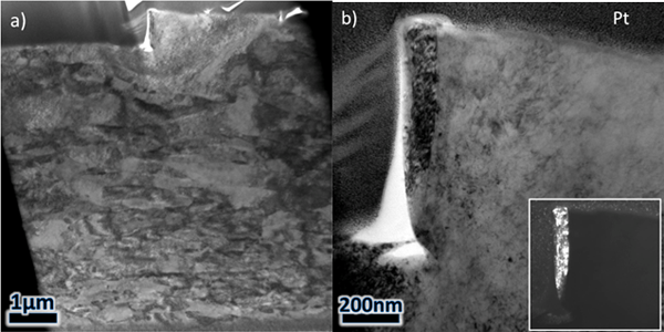 Figure 10 – a) TEM brightfield image of the wafer extracted from the cleavage-like surface., b) higher magnification image of the grain beneath the protective platinum cap with associated darkfield image (inset).