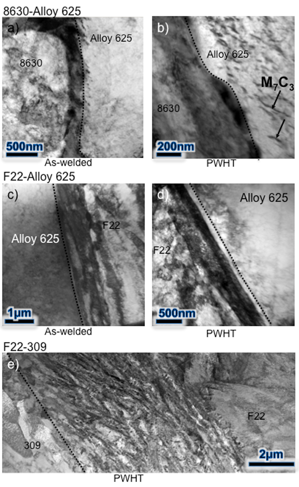 Figure 6 – TEM images of the three dissimilar welds after PWHT, showing a) 8630-Alloy 625 in the as-welded condition, b) 8630-Alloy 625 after PWHT. c) F22-Alloy 625 in the as-welded condition, d) F22-Alloy 625 after PWHT and e) F22-309LSi after PHWT.