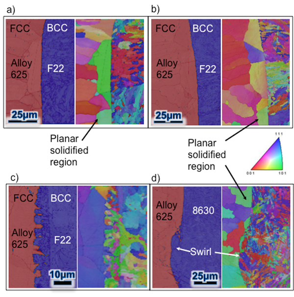 Figure 7 - Phase constitution (overlaid with band contrast image) and EBSD maps: a and b) F22-Alloy 625 joint, continuous PMZ in the as-welded condition, c) F22-Alloy 625 joint, discontinuous PMZ in the as-welded condition, d) 8630-Alloy 625 joint af