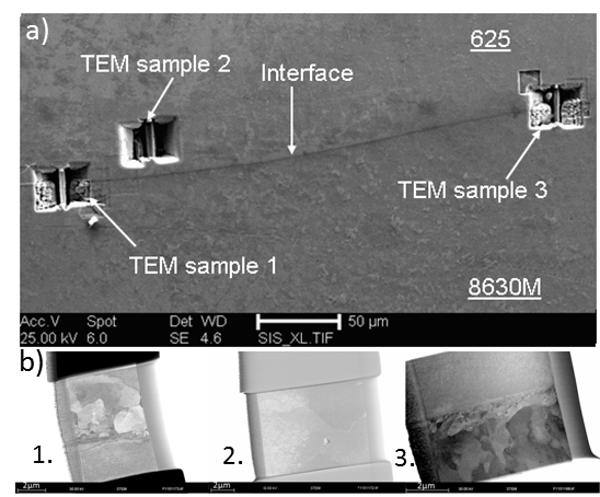 Figure 6 - Positioning of TEM samples with respect to the dissimilar interface in an 8630-625 joint and b) FEG-SEM brightfield STEM images of TEM samples 1-3.