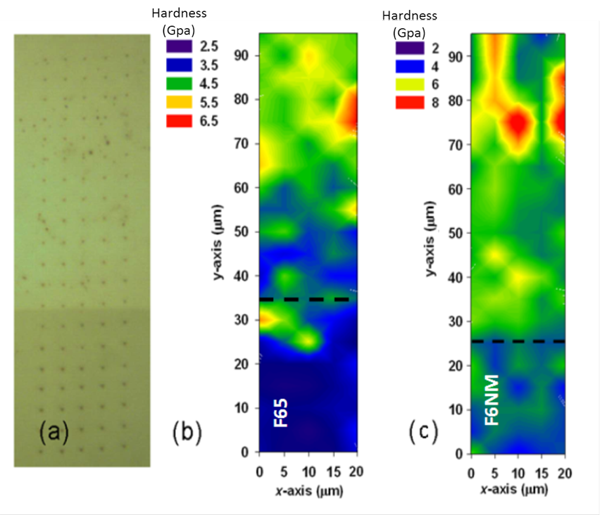 Figure 10 – a) Light micrograph of cross-section and indentation locations of F65-625 interface; b) Nanohardness map for F65-625 interface is indicated; c) Nanohardness map of F6NM-625 interface.