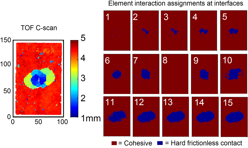 Figure 4 TOF C-scan and generated element interaction assignments for a panel impacted at 30J