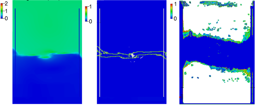 Figure 13 Field outputs prior to simulated CAI test; Displacement (magnitude) in mm (a), Matrix cracks (b), Extent of delamination propagation (c)