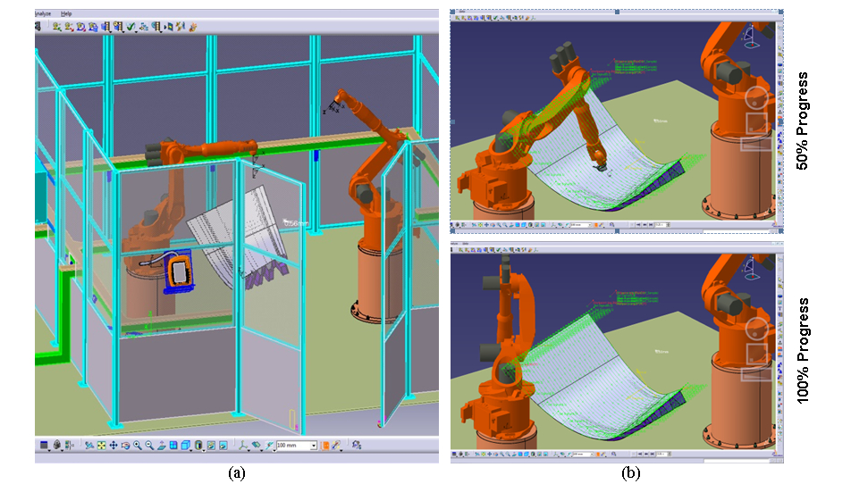 Figure 6. TWI Robot cell as it is mapped out in the FastSurf virtual environment (a); tool-path simulation (b).