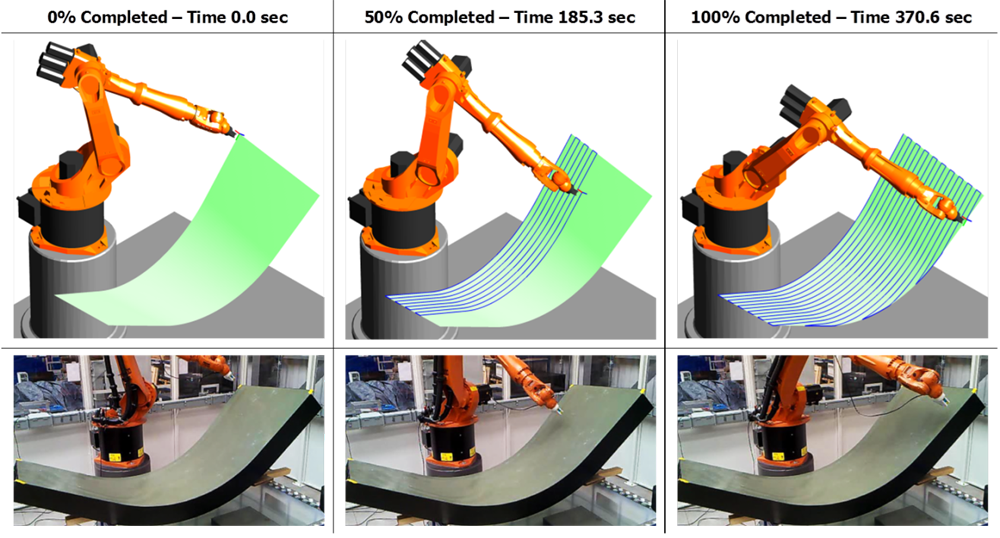 FIGURE 4. Snapshots of the simulation video and of the real inspection tool-path, for the datum surface of the example target surface.