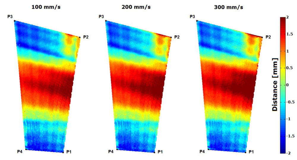 FIGURE 6. Maps showing distance deviation from theoretical TCP for different robot speeds.