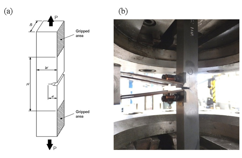 Fig. 2. (a) SENT test specimen with a BxB square section design, (b) an SENT test specimen instrumented with a double clip gauge.