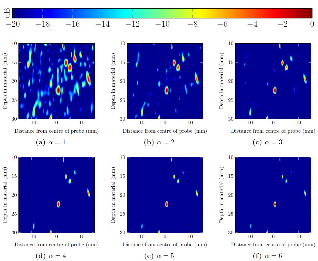 Figure 4: Comparison of CF weighted cross-sectional images with a -20 dB dynamic range