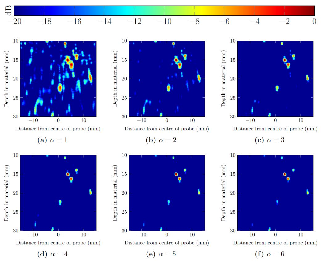 Figure 5: Comparison of SCF weighted cross-sectional images with a -20 dB dynamic range