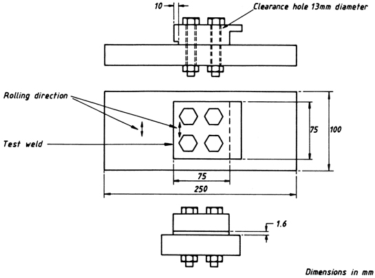 Fig.2 Modified CTS test design