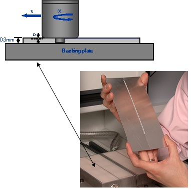 Figure 6: Use of a ceramic vacuum bed during µFSW of 300μm thick aluminium alloy sheet