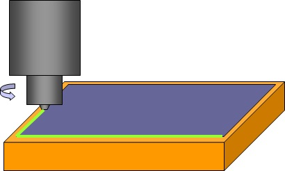 Figure 9: Schematic of hermetic lid sealing of an electronics package