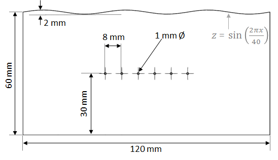 Figure 1 Component of complex geometry