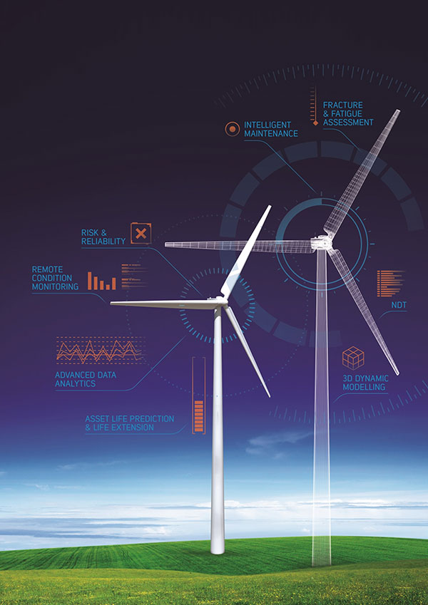 Representation digital twin technology for wind turbines