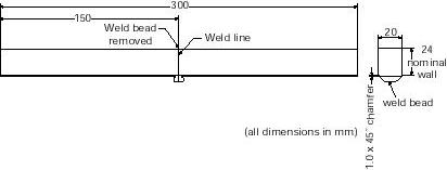 Fig. 3 Typical geometry and dimensions of bend test specimen, as defined in EN 12814-1